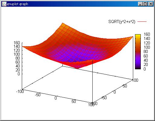 数式処理システムmaximaで楽をしよう 工学ナビ
